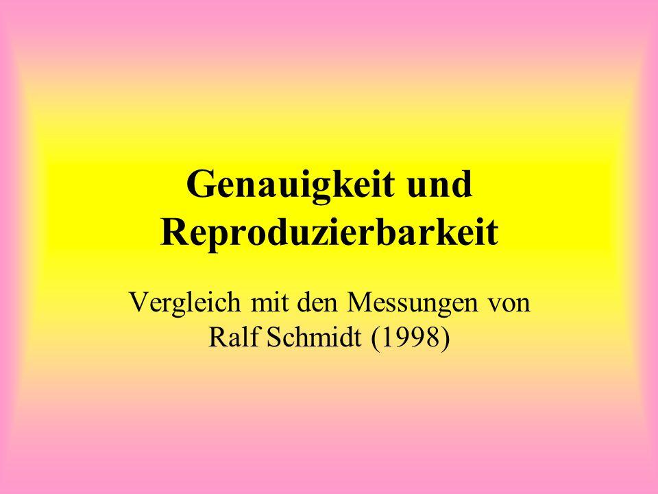 Genauigkeit und Reproduzierbarkeit Vergleich mit den Messungen von Ralf Schmidt (1998)