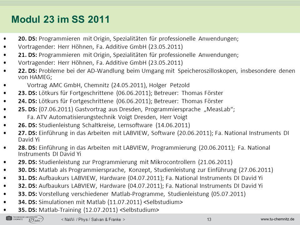 13 Modul 23 im SS 2011 20. DS: Programmieren mit Origin, Spezialitäten für professionelle Anwendungen; Vortragender: Herr Höhnen, Fa. Additive GmbH (2