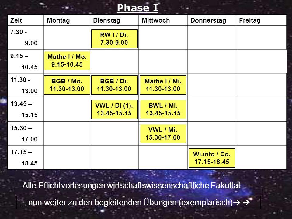 ZeitMontagDienstagMittwochDonnerstagFreitag 7.30 - 9.00 9.15 – 10.45 11.30 - 13.00 13.45 – 15.15 15.30 – 17.00 17.15 – 18.45 Phase I Mathe I / Mo.