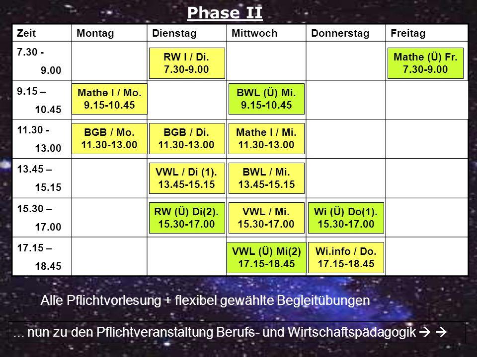 ZeitMontagDienstagMittwochDonnerstagFreitag 7.30 - 9.00 9.15 – 10.45 11.30 - 13.00 13.45 – 15.15 15.30 – 17.00 17.15 – 18.45 Phase II Mathe I / Mo.