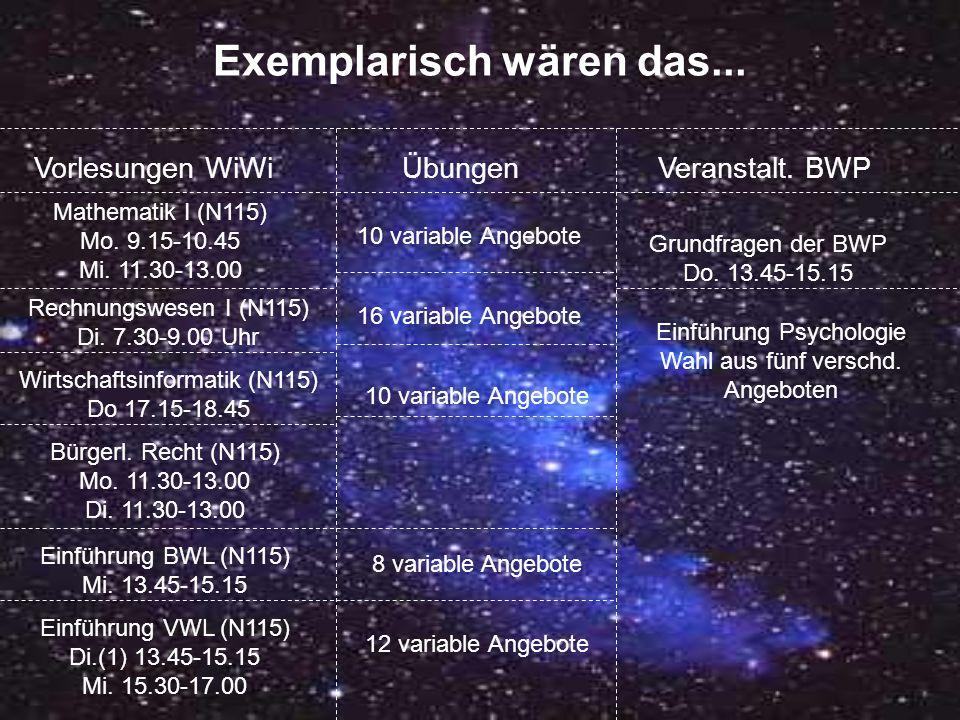 ZeitMontagDienstagMittwochDonnerstagFreitag 7.30 - 9.00 9.15 – 10.45 11.30 - 13.00 13.45 – 15.15 15.30 – 17.00 17.15 – 18.45 Phase III Mathe I / Mo.