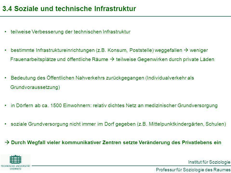 Professur für Soziologie des Raumes Institut für Soziologie 3.4 Soziale und technische Infrastruktur teilweise Verbesserung der technischen Infrastruktur bestimmte Infrastruktureinrichtungen (z.B.