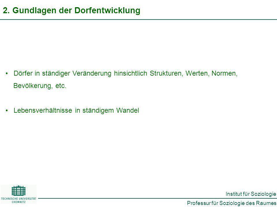 Professur für Soziologie des Raumes Institut für Soziologie 2.