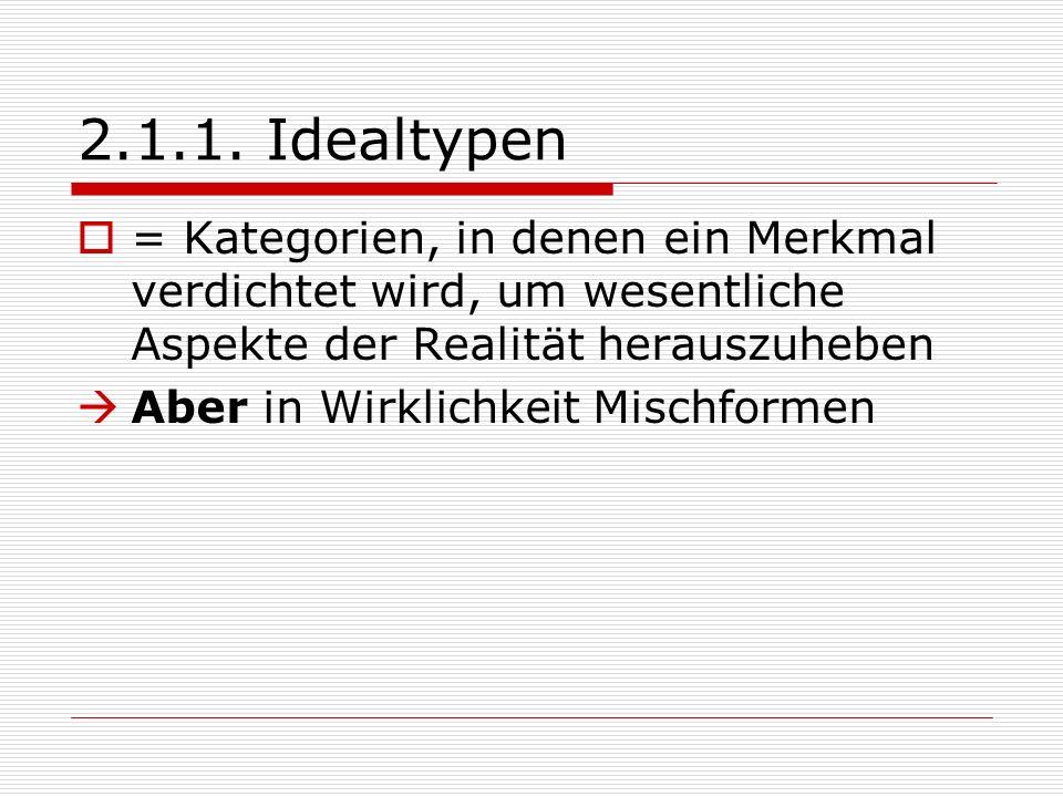 2.1.1. Idealtypen = Kategorien, in denen ein Merkmal verdichtet wird, um wesentliche Aspekte der Realität herauszuheben Aber in Wirklichkeit Mischform