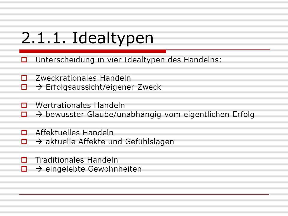 2.1.1. Idealtypen Unterscheidung in vier Idealtypen des Handelns: Zweckrationales Handeln Erfolgsaussicht/eigener Zweck Wertrationales Handeln bewusst