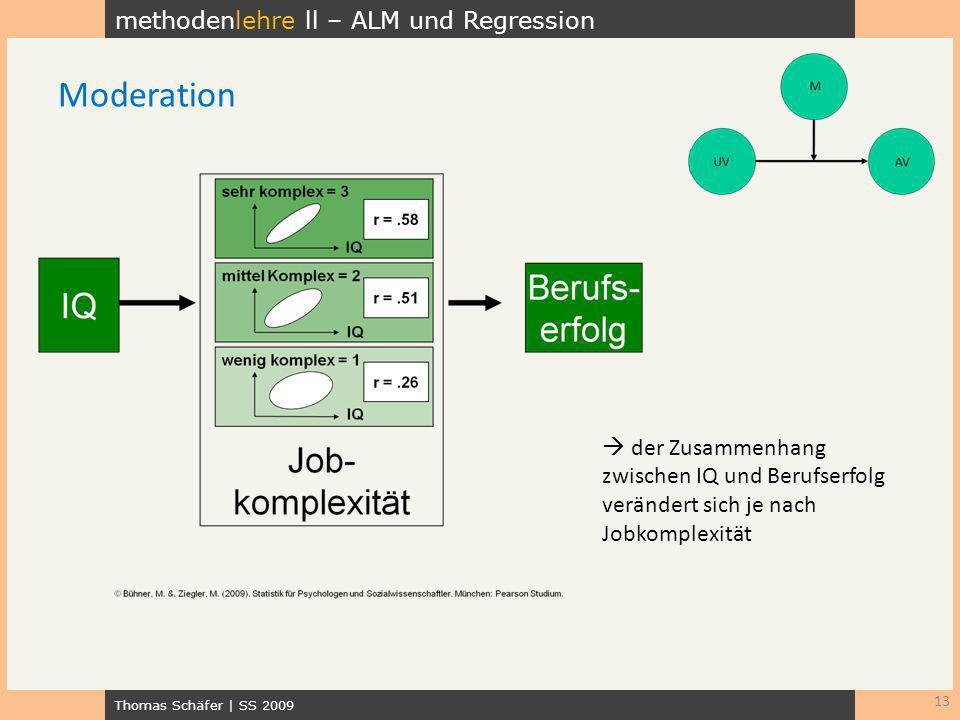 methodenlehre ll – ALM und Regression Thomas Schäfer | SS 2009 13 Moderation der Zusammenhang zwischen IQ und Berufserfolg verändert sich je nach Jobk