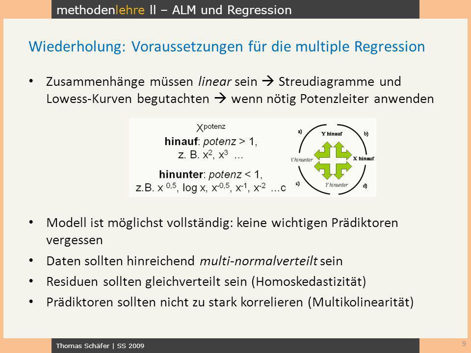 methodenlehre ll – ALM und Regression Thomas Schäfer | SS 2009 Zusammenhänge müssen linear sein Streudiagramme und Lowess-Kurven begutachten wenn nöti