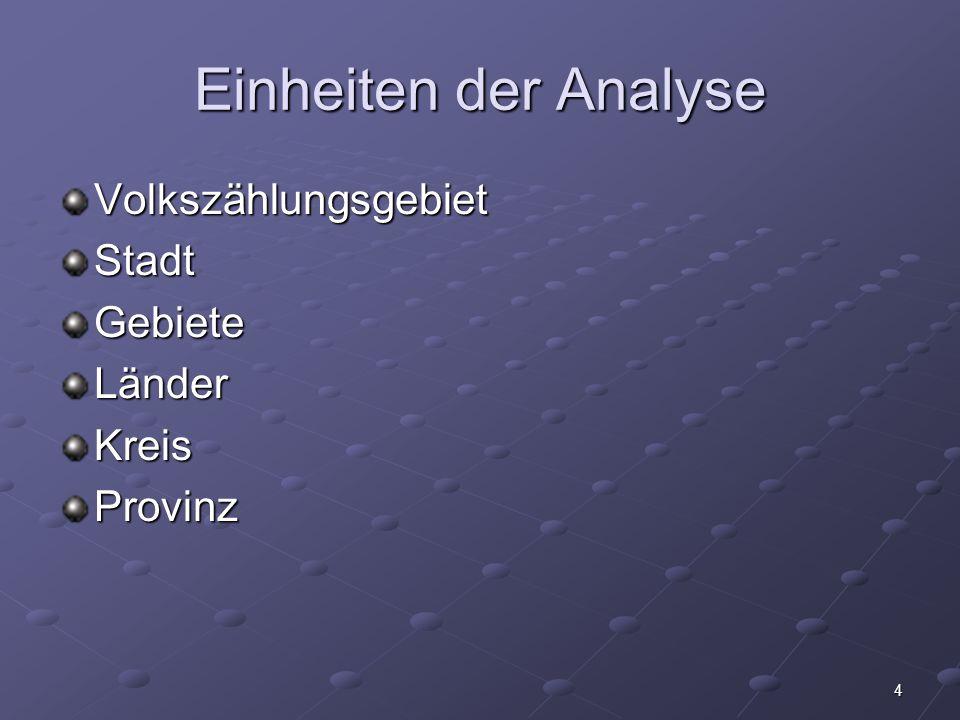 4 Einheiten der Analyse VolkszählungsgebietStadtGebieteLänderKreisProvinz