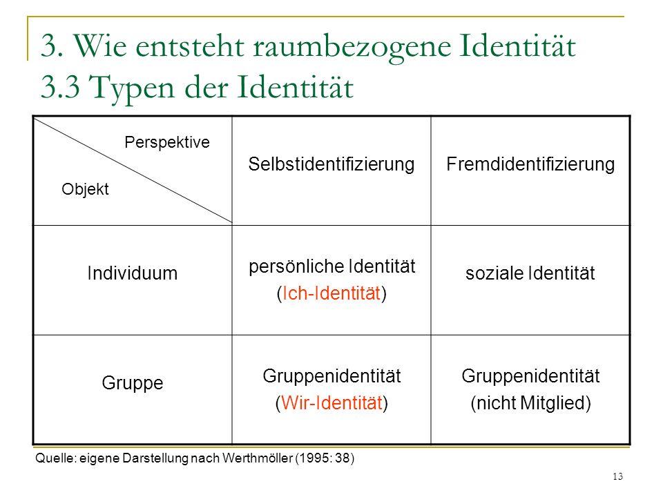 13 3. Wie entsteht raumbezogene Identität 3.3 Typen der Identität SelbstidentifizierungFremdidentifizierung Individuum persönliche Identität (Ich-Iden