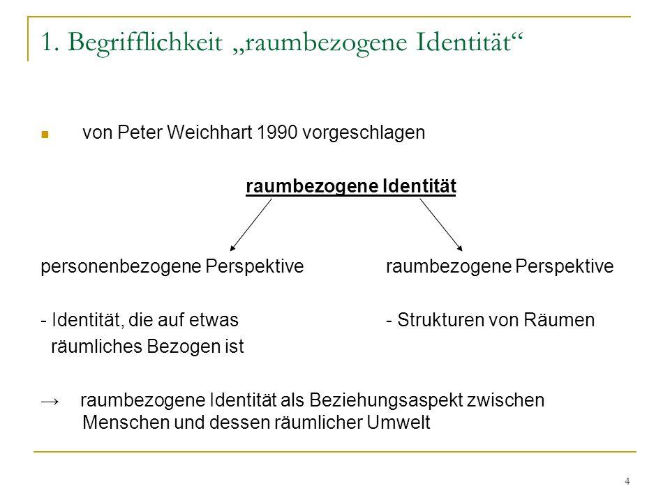 4 1. Begrifflichkeit raumbezogene Identität von Peter Weichhart 1990 vorgeschlagen raumbezogene Identität personenbezogene Perspektive raumbezogene Pe