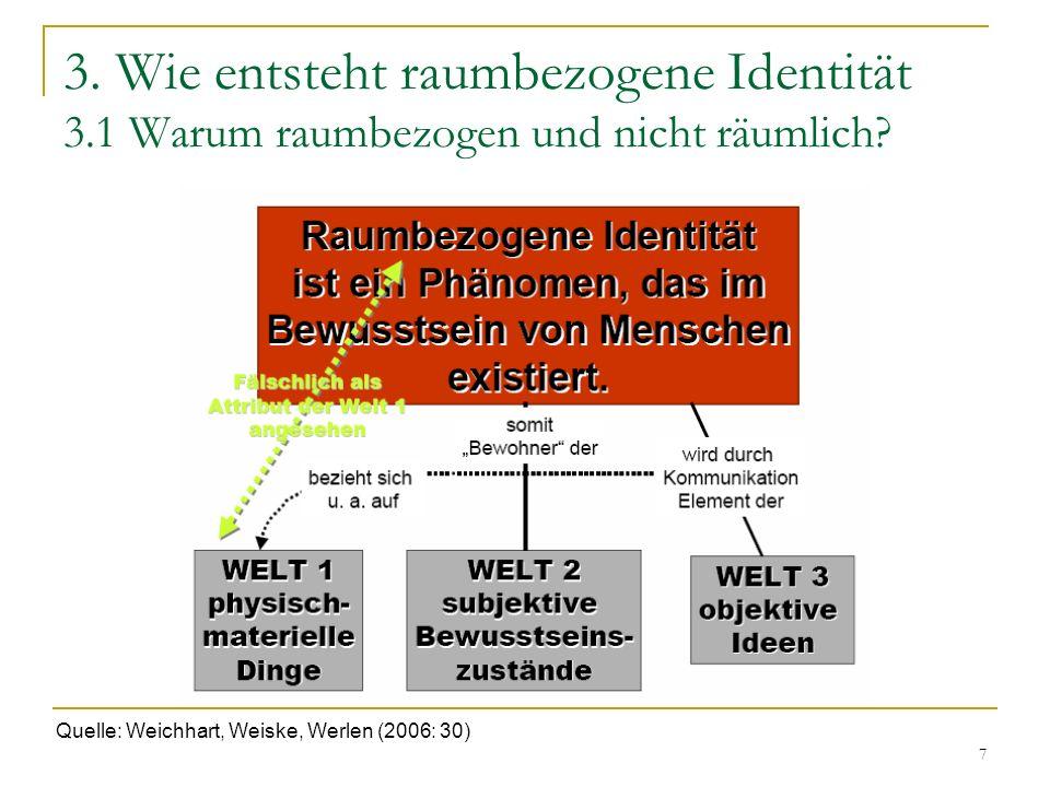7 3. Wie entsteht raumbezogene Identität 3.1 Warum raumbezogen und nicht räumlich? Quelle: Weichhart, Weiske, Werlen (2006: 30)