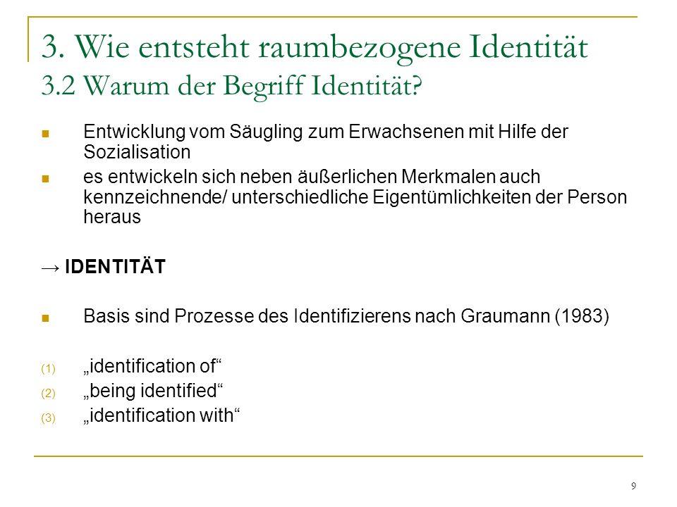 9 3. Wie entsteht raumbezogene Identität 3.2 Warum der Begriff Identität? Entwicklung vom Säugling zum Erwachsenen mit Hilfe der Sozialisation es entw