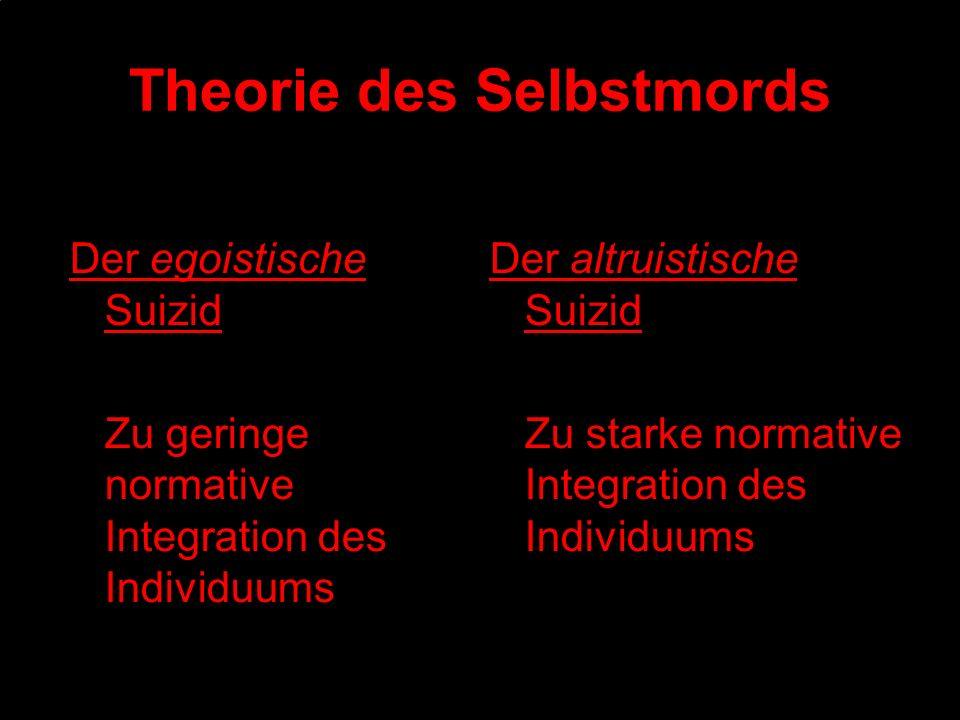 Theorie des Selbstmords Der egoistische Suizid Zu geringe normative Integration des Individuums Der altruistische Suizid Zu starke normative Integrati