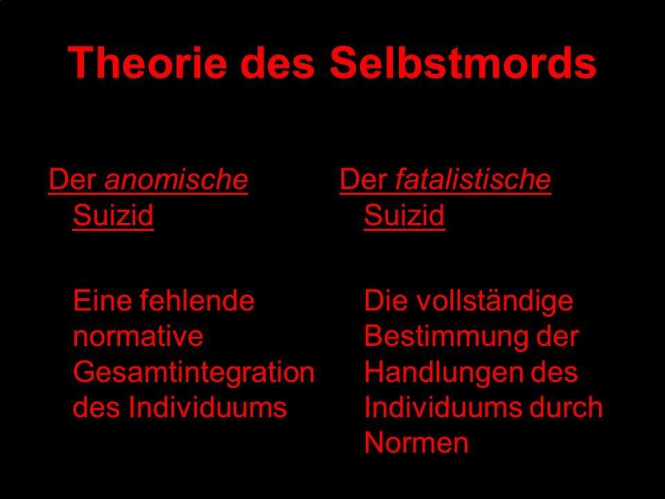 Theorie des Selbstmords Der fatalistische Suizid Die vollständige Bestimmung der Handlungen des Individuums durch Normen Der anomische Suizid Eine feh