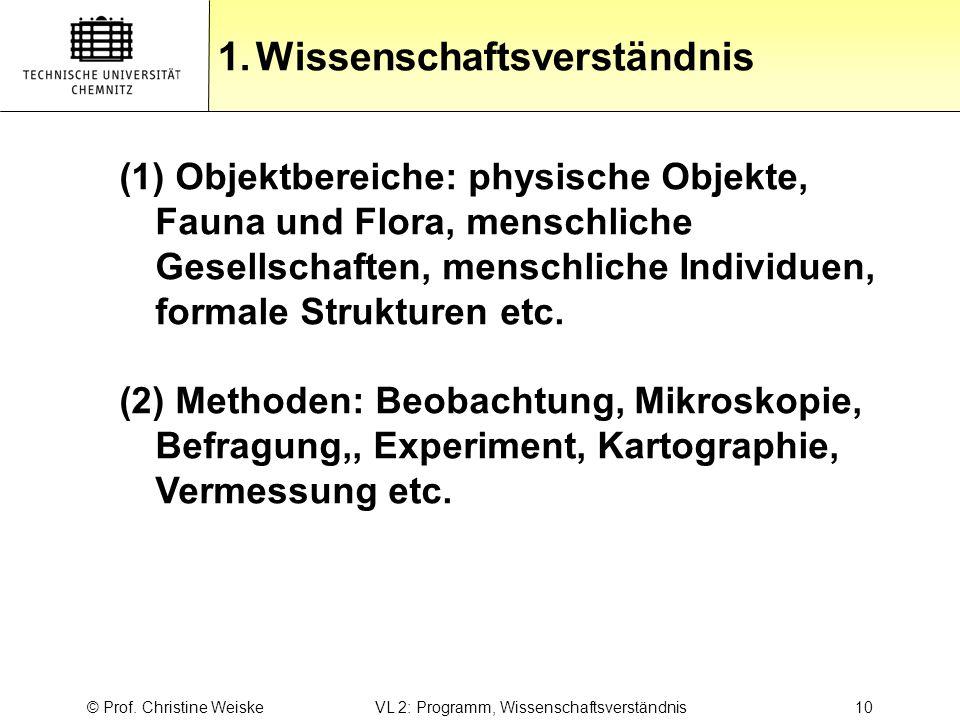 Gliederung 1.Wissenschaftsverständnis © Prof. Christine Weiske VL 2: Programm, Wissenschaftsverständnis 10 (1) Objektbereiche: physische Objekte, Faun