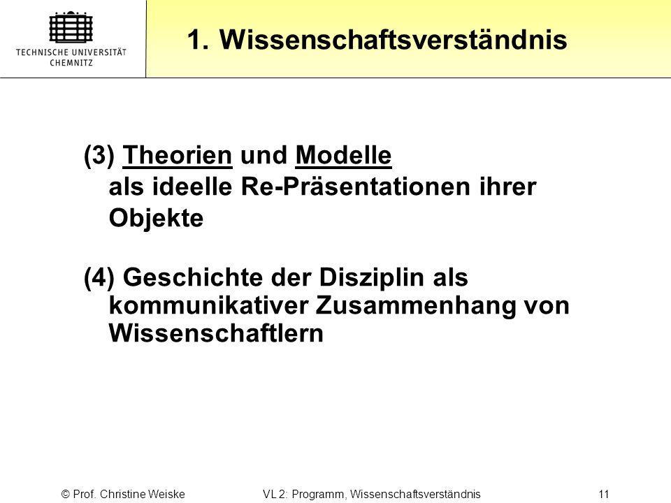 Gliederung 1.Wissenschaftsverständnis © Prof. Christine Weiske VL 2: Programm, Wissenschaftsverständnis 11 (3) Theorien und Modelle als ideelle Re-Prä