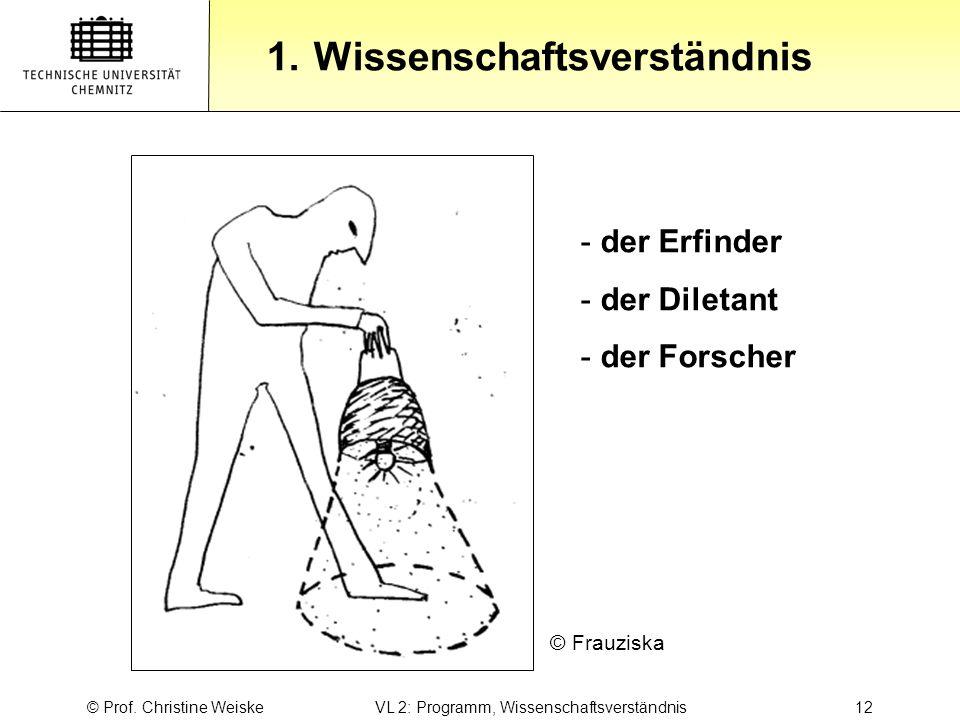 Gliederung 1.Wissenschaftsverständnis © Prof. Christine Weiske VL 2: Programm, Wissenschaftsverständnis 12 © Frauziska - der Erfinder - der Diletant -