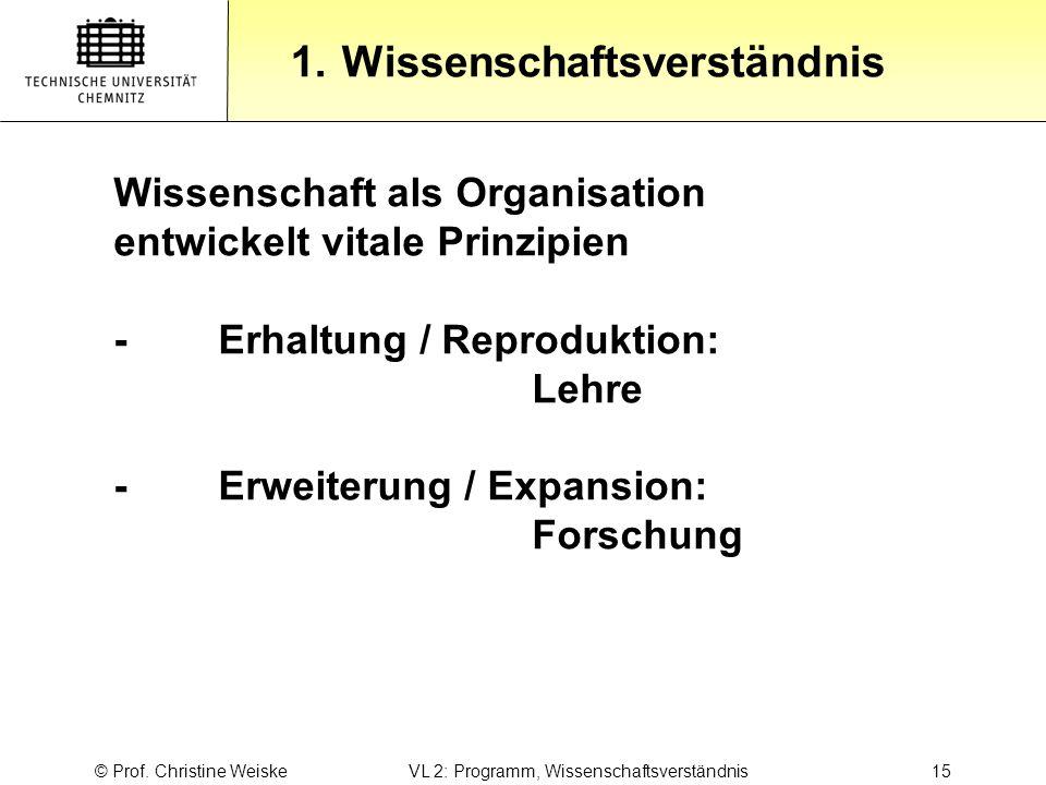 Gliederung 1.Wissenschaftsverständnis © Prof. Christine Weiske VL 2: Programm, Wissenschaftsverständnis 15 Wissenschaft als Organisation entwickelt vi