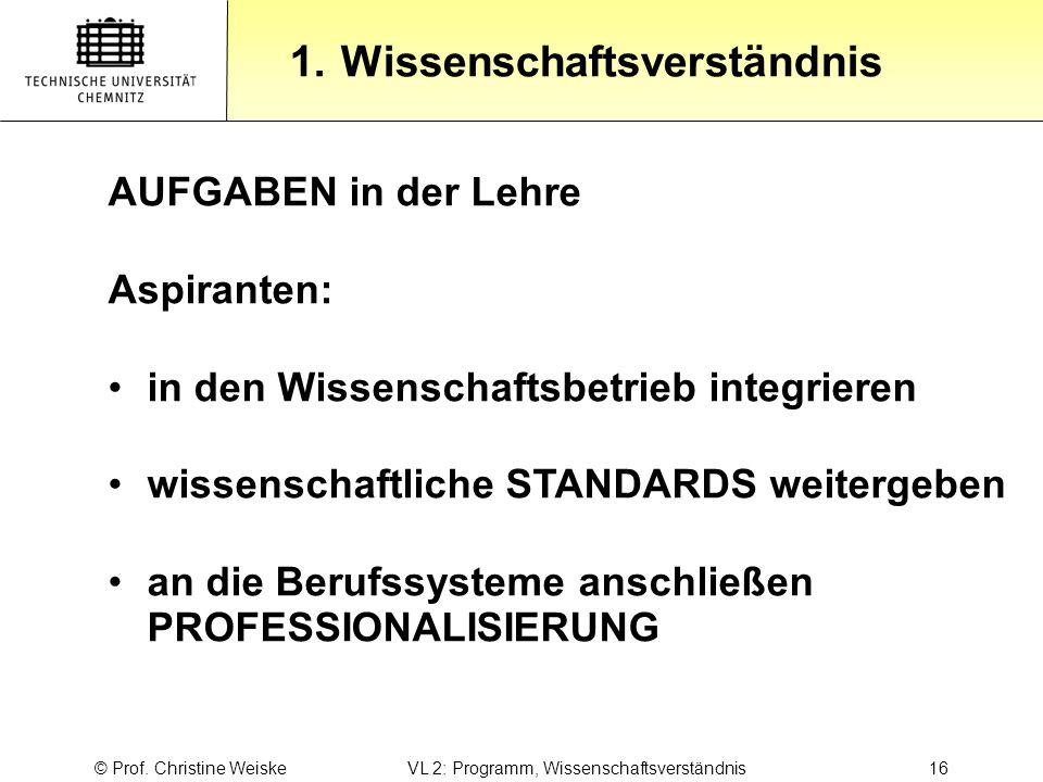 Gliederung 1.Wissenschaftsverständnis © Prof. Christine Weiske VL 2: Programm, Wissenschaftsverständnis 16 AUFGABEN in der Lehre Aspiranten: in den Wi