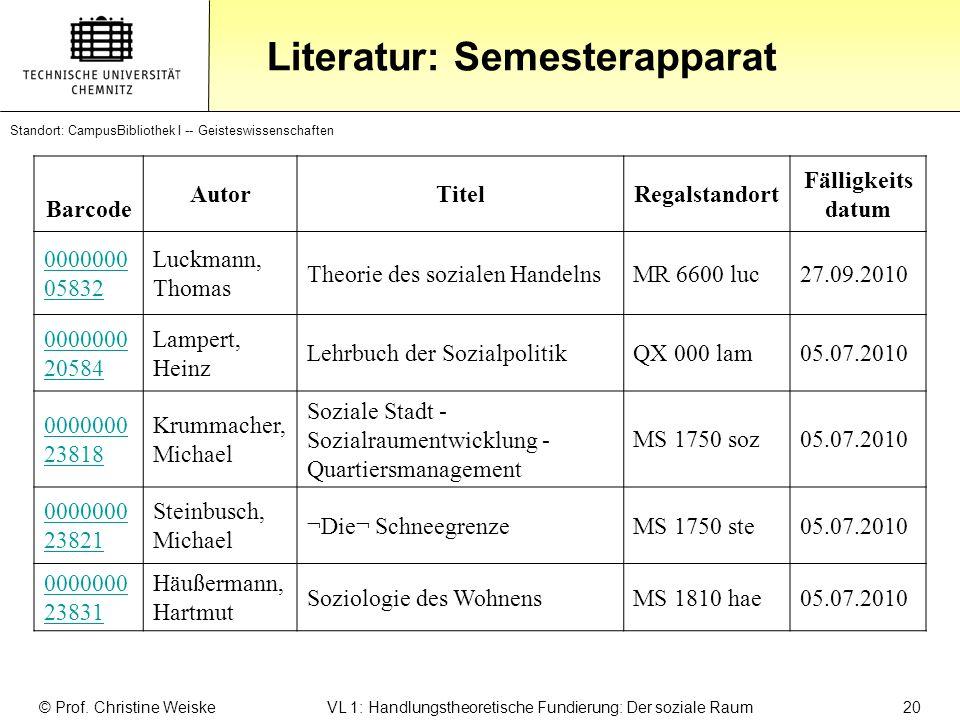 Gliederung Literatur: Semesterapparat © Prof. Christine Weiske VL 1: Handlungstheoretische Fundierung: Der soziale Raum 20 Standort: CampusBibliothek