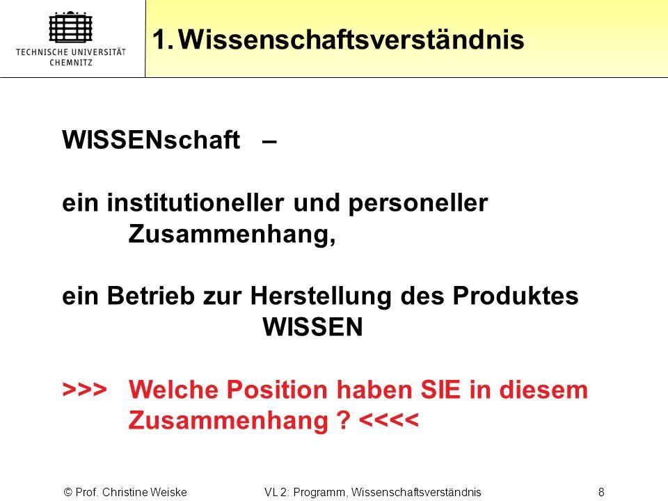 Gliederung 1.Wissenschaftsverständnis © Prof. Christine Weiske VL 2: Programm, Wissenschaftsverständnis 8 WISSENschaft – ein institutioneller und pers