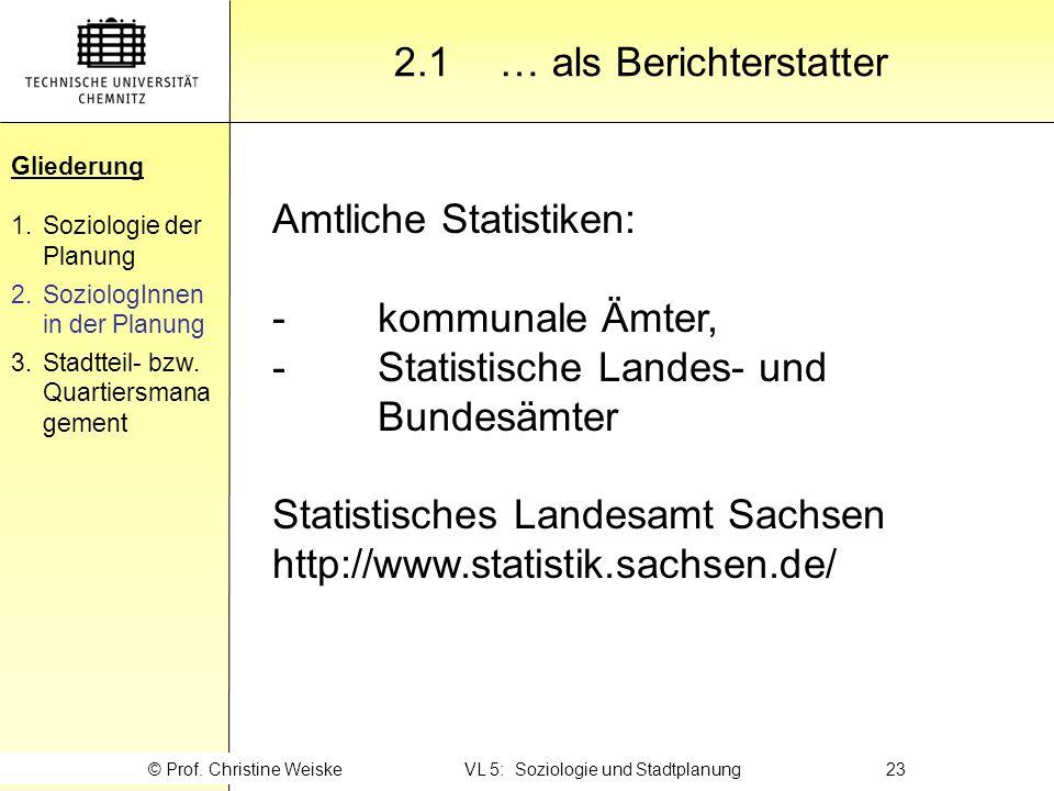 Gliederung 2.1… als Berichterstatter Gliederung 1.Soziologie der Planung 2.SoziologInnen in der Planung 3.Stadtteil- bzw. Quartiersmana gement © Prof.