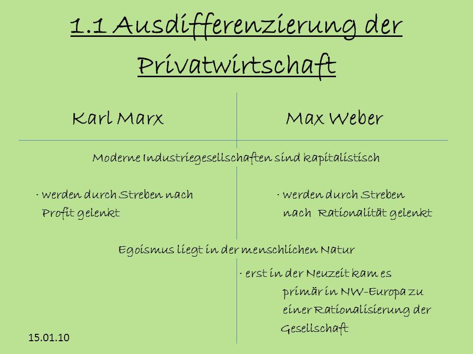 15.01.10 1.1 Ausdifferenzierung der Privatwirtschaft Karl Marx Max Weber Moderne Industriegesellschaften sind kapitalistisch · werden durch Streben na