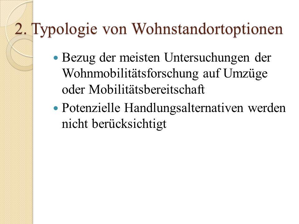 2. Typologie von Wohnstandortoptionen Bezug der meisten Untersuchungen der Wohnmobilitätsforschung auf Umzüge oder Mobilitätsbereitschaft Potenzielle