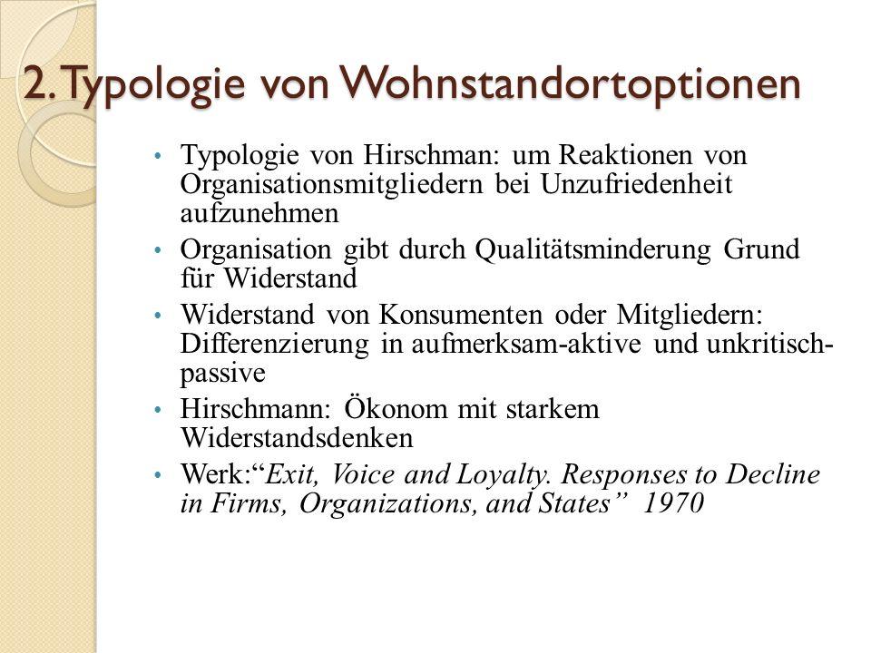 2. Typologie von Wohnstandortoptionen Typologie von Hirschman: um Reaktionen von Organisationsmitgliedern bei Unzufriedenheit aufzunehmen Organisation