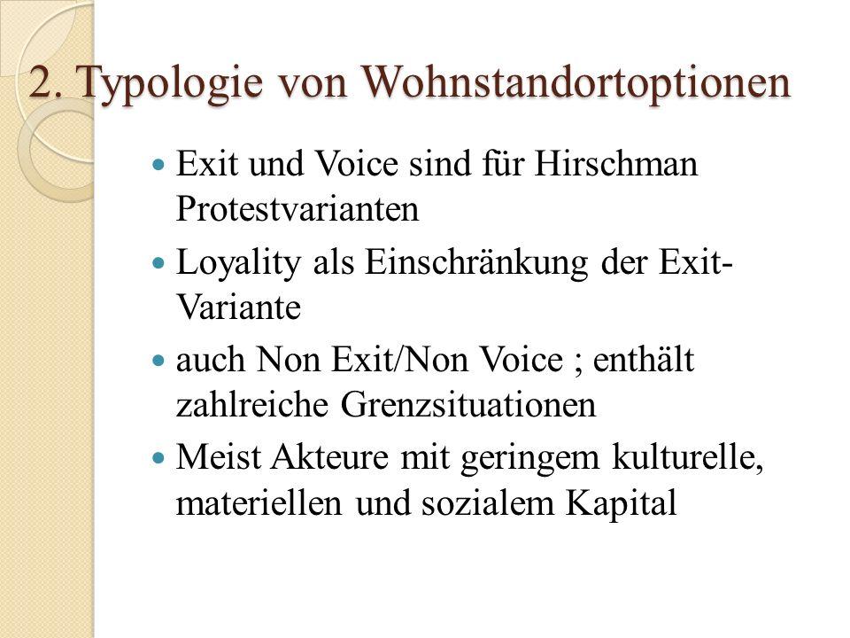 2. Typologie von Wohnstandortoptionen Exit und Voice sind für Hirschman Protestvarianten Loyality als Einschränkung der Exit- Variante auch Non Exit/N