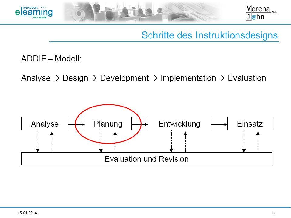 Schritte des Instruktionsdesigns 15.01.201411 ADDIE – Modell: Analyse Design Development Implementation Evaluation
