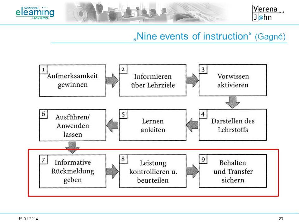 Nine events of instruction (Gagné) 15.01.201423
