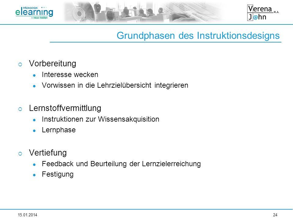 Grundphasen des Instruktionsdesigns Vorbereitung Interesse wecken Vorwissen in die Lehrzielübersicht integrieren Lernstoffvermittlung Instruktionen zu