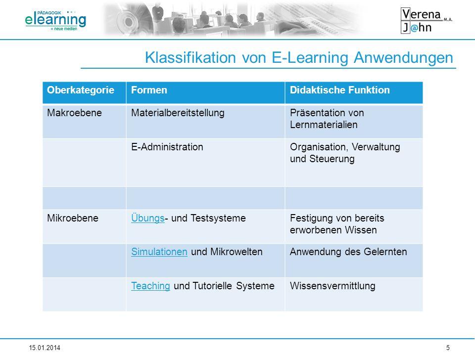 Klassifikation von E-Learning Anwendungen OberkategorieFormenDidaktische Funktion MakroebeneMaterialbereitstellungPräsentation von Lernmaterialien E-A