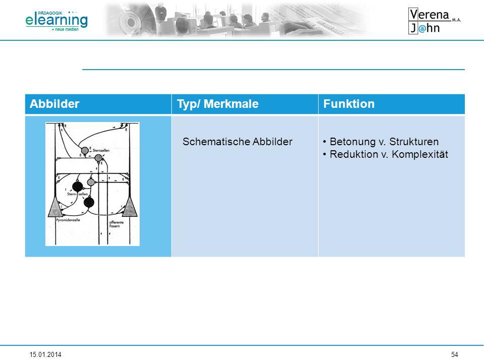AbbilderTyp/ MerkmaleFunktion 15.01.201454 Schematische Abbilder Betonung v. Strukturen Reduktion v. Komplexität