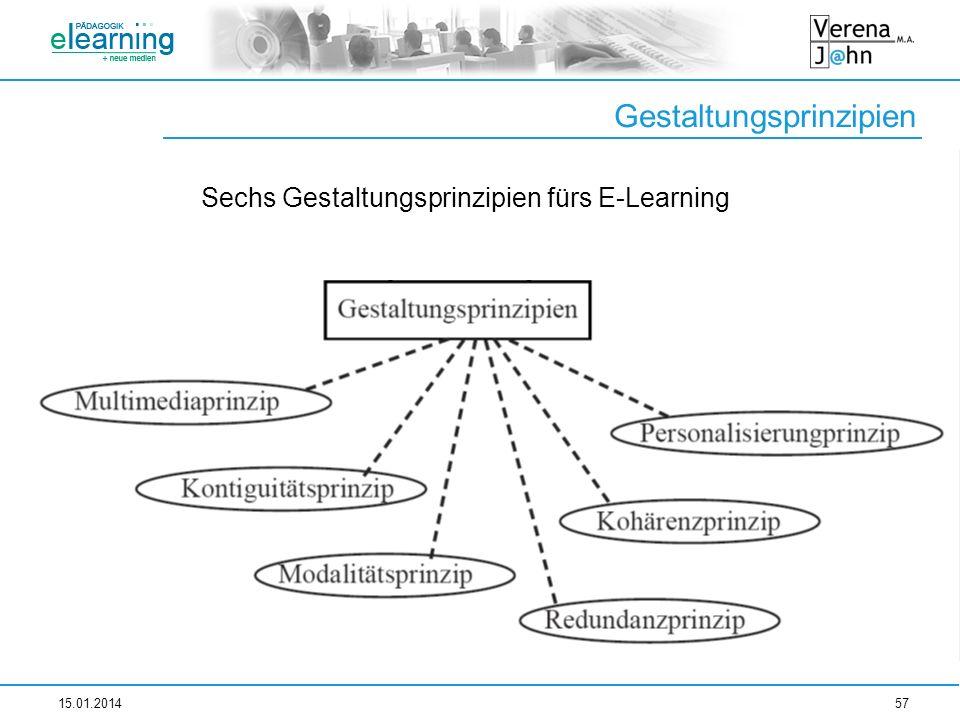 Gestaltungsprinzipien 15.01.201457 Sechs Gestaltungsprinzipien fürs E-Learning