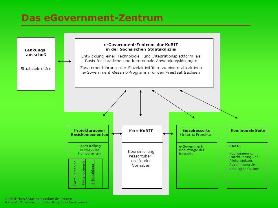 Sächsisches Staatsministerium des Innern Referat Organisation, Controlling und eGovernment e-Government-Zentrum der KoBIT in der Sächsischen Staatskan