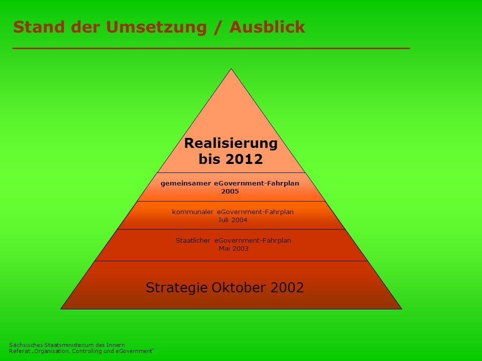 Sächsisches Staatsministerium des Innern Referat Organisation, Controlling und eGovernment Stand der Umsetzung / Ausblick Strategie Oktober 2002 Staat