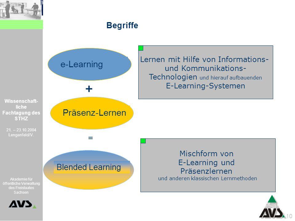 Wissenschaft- liche Fachtagung des STHZ 21. – 23.10.2004 Lengenfeld/V. Akademie für öffentliche Verwaltung des Freistaates Sachsen 10 Begriffe e-Learn