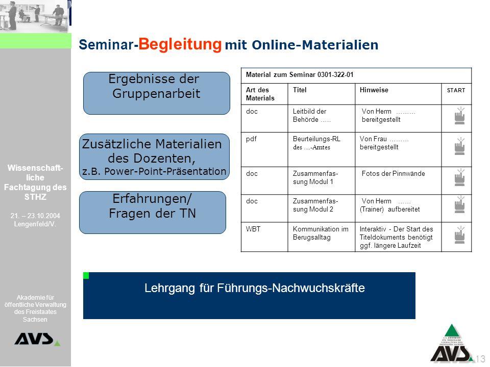 Wissenschaft- liche Fachtagung des STHZ 21. – 23.10.2004 Lengenfeld/V. Akademie für öffentliche Verwaltung des Freistaates Sachsen 13 Ergebnisse der G