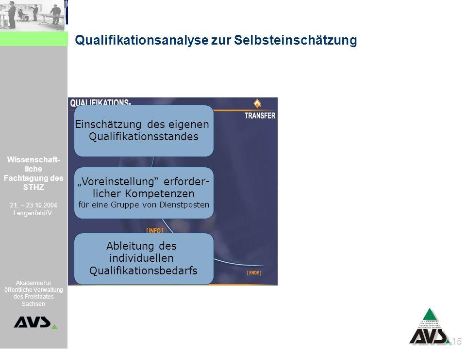 Wissenschaft- liche Fachtagung des STHZ 21. – 23.10.2004 Lengenfeld/V. Akademie für öffentliche Verwaltung des Freistaates Sachsen 15 Qualifikationsan