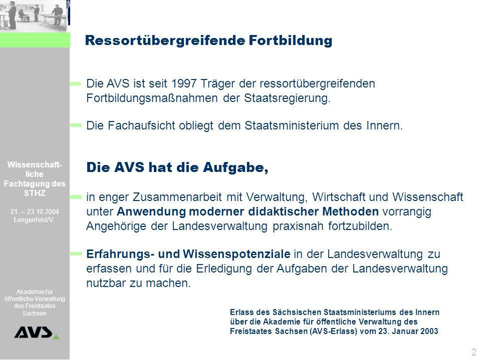 Wissenschaft- liche Fachtagung des STHZ 21. – 23.10.2004 Lengenfeld/V. Akademie für öffentliche Verwaltung des Freistaates Sachsen 2 Ressortübergreife
