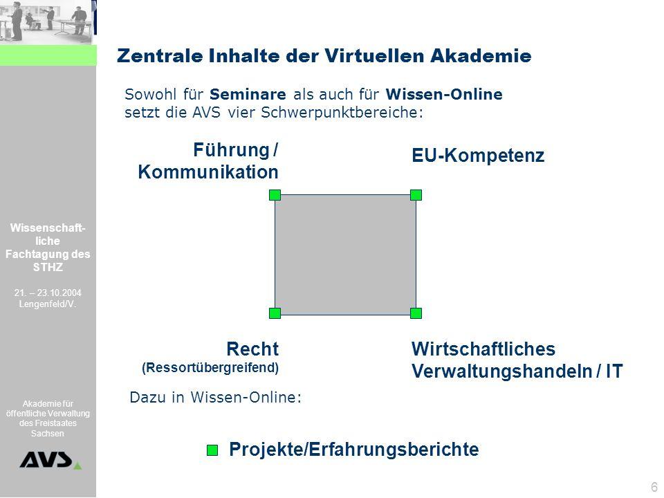 Wissenschaft- liche Fachtagung des STHZ 21. – 23.10.2004 Lengenfeld/V. Akademie für öffentliche Verwaltung des Freistaates Sachsen 6 Führung / Kommuni