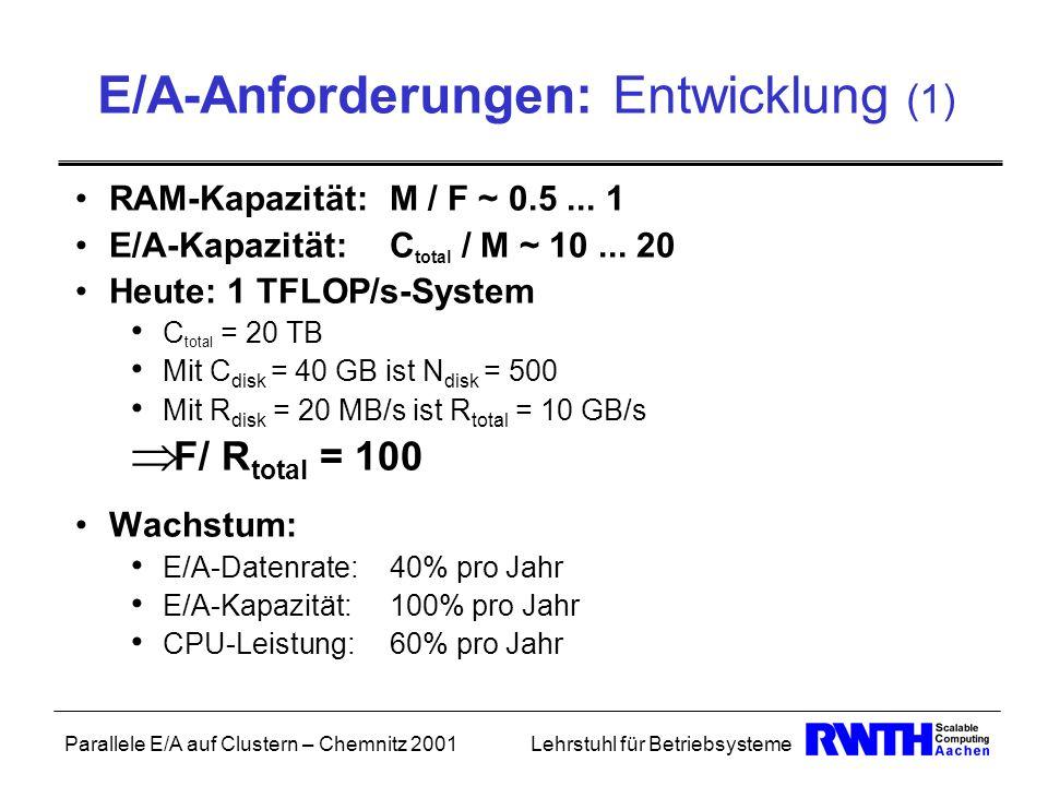 Parallele E/A auf Clustern – Chemnitz 2001Lehrstuhl für Betriebsysteme E/A-Anforderungen: Entwicklung (1) RAM-Kapazität: M / F ~ 0.5... 1 E/A-Kapazitä