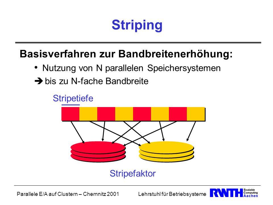 Parallele E/A auf Clustern – Chemnitz 2001Lehrstuhl für Betriebsysteme Striping Basisverfahren zur Bandbreitenerhöhung: Nutzung von N parallelen Speic