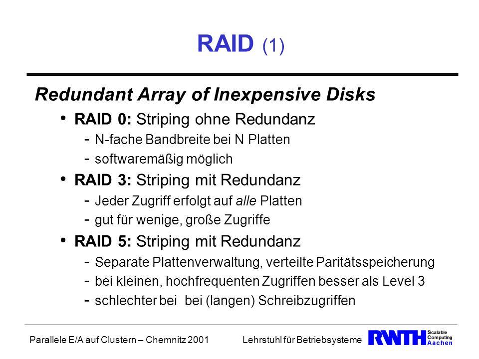 Parallele E/A auf Clustern – Chemnitz 2001Lehrstuhl für Betriebsysteme RAID (1) Redundant Array of Inexpensive Disks RAID 0: Striping ohne Redundanz -