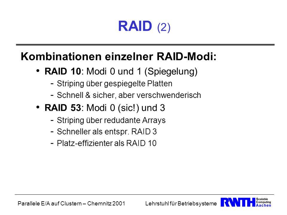 Parallele E/A auf Clustern – Chemnitz 2001Lehrstuhl für Betriebsysteme RAID (2) Kombinationen einzelner RAID-Modi: RAID 10: Modi 0 und 1 (Spiegelung)