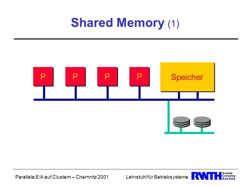 Parallele E/A auf Clustern – Chemnitz 2001Lehrstuhl für Betriebsysteme Shared Memory (1) Speicher P P P P P P P P