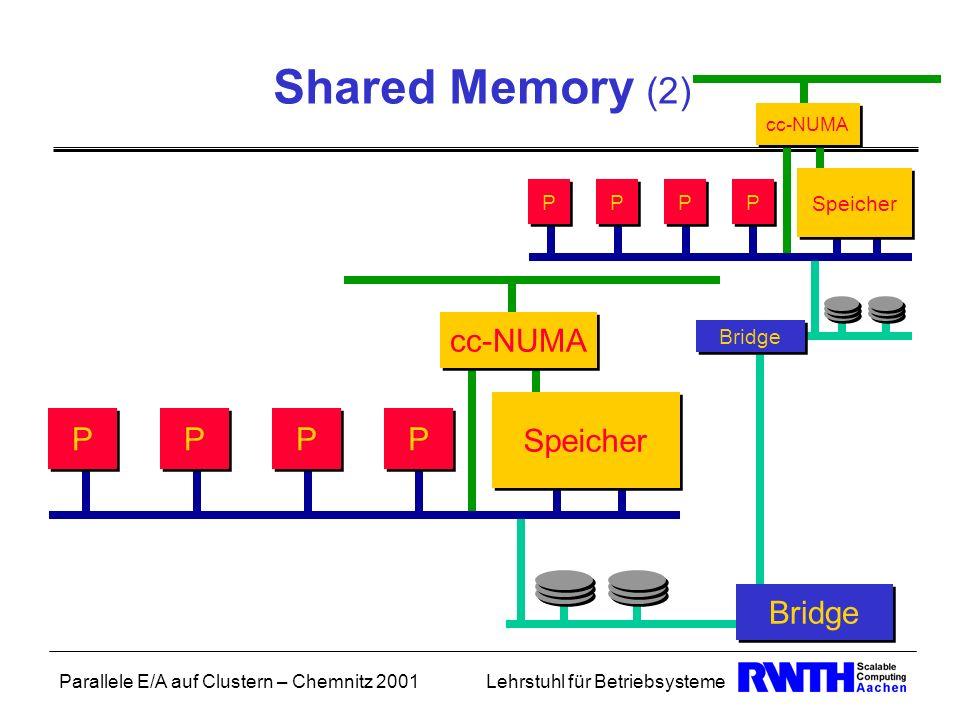Parallele E/A auf Clustern – Chemnitz 2001Lehrstuhl für Betriebsysteme Shared Memory (2) cc-NUMA Speicher P P P P P P P P Bridge Speicher P P P P P P