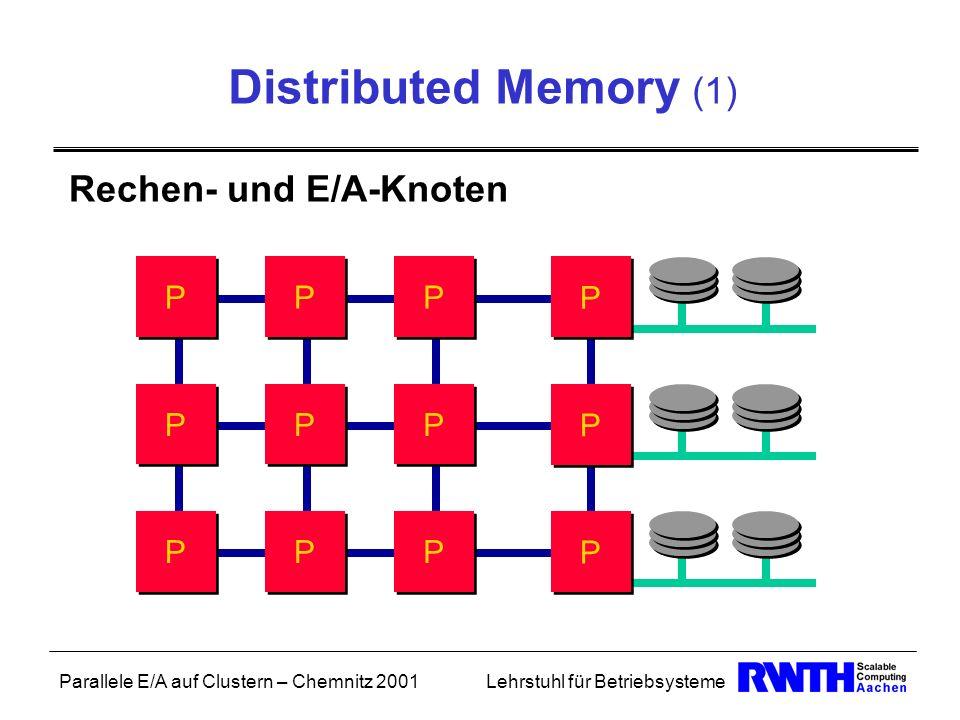 Parallele E/A auf Clustern – Chemnitz 2001Lehrstuhl für Betriebsysteme Distributed Memory (1) Rechen- und E/A-Knoten P P P P P P P P P P P P P P P P P